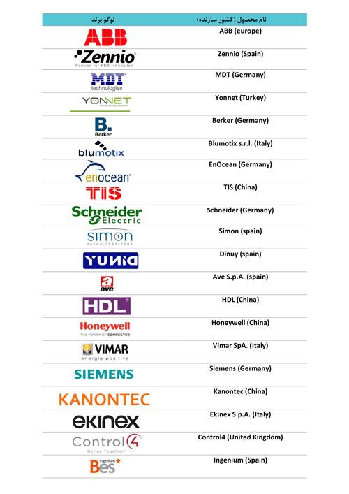 لیست برندهای تحت knx