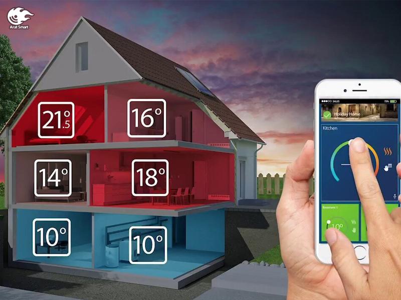 سیستم سرمایشی و گرمایشی هوشمند چگونه کار میکند؟