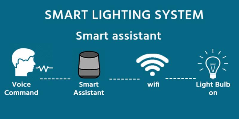 انواع سیستم روشنایی هوشمند